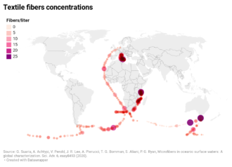 Graphic fibers-concentrations-map