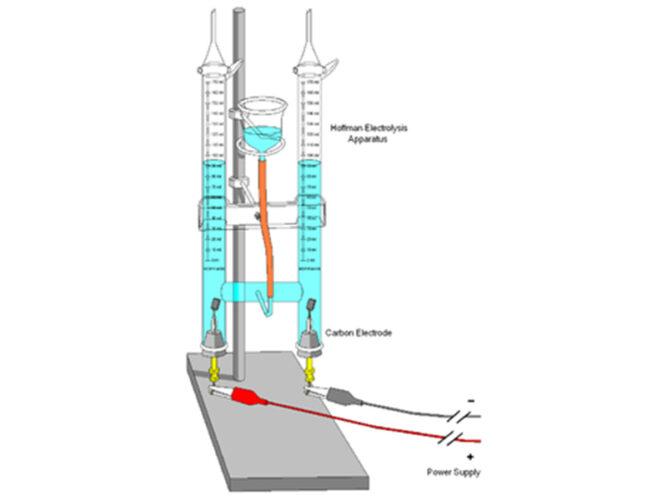 elettrolisi-dell'acqua-cop