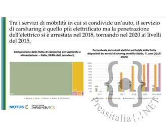 Eco-mobilità-cop